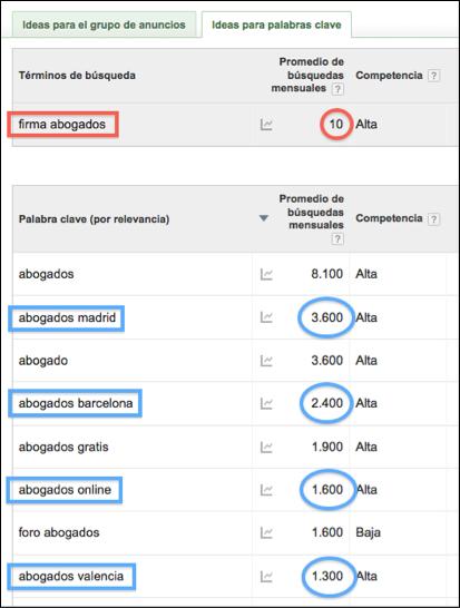 Google Keyword Planner para escoger buenas palabras clave 3